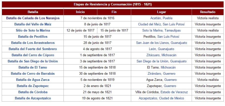 Batalla Puebla 03